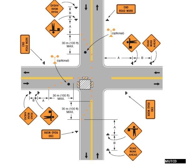 Signage for Road repair work